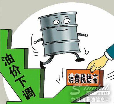 消费税上调25%,润滑油要升价还是降价呢?